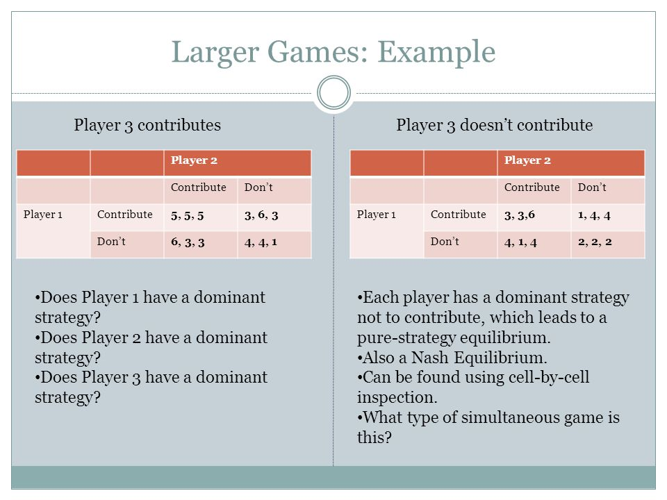 Larger Games: Example Player 3 contributes Player 3 doesn't contribute