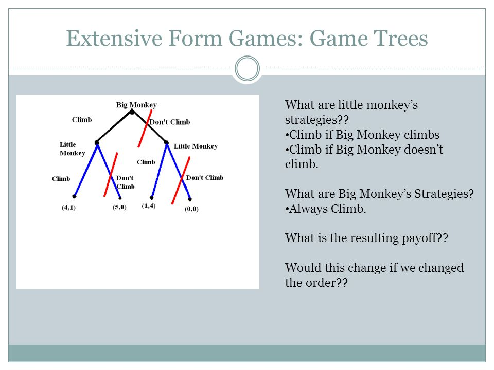 Extensive Form Games: Game Trees