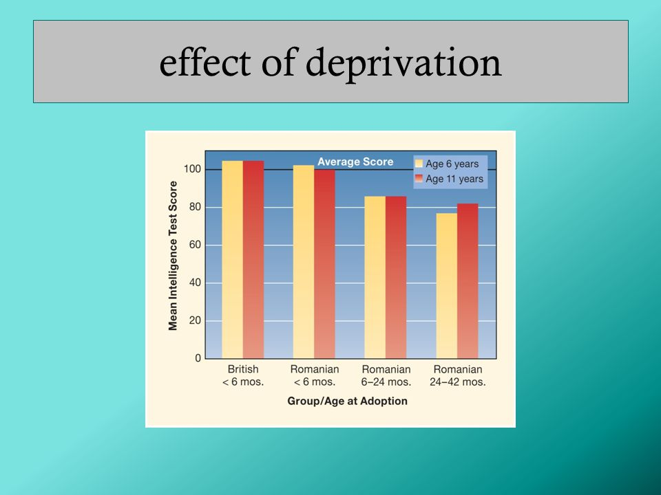 effect of deprivation