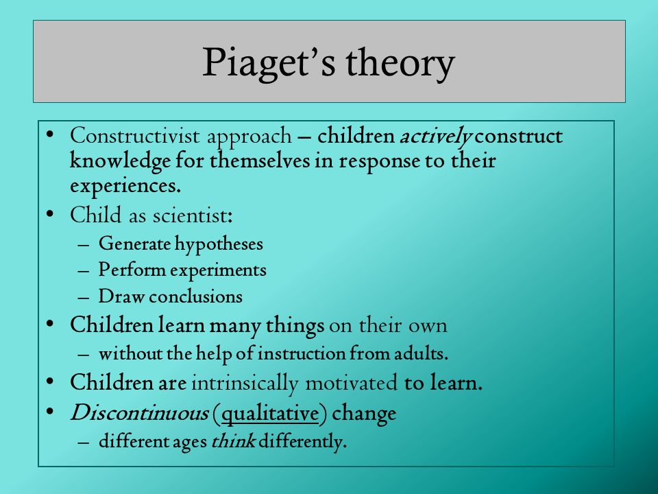 Piaget's theory Constructivist approach – children actively construct knowledge for themselves in response to their experiences.