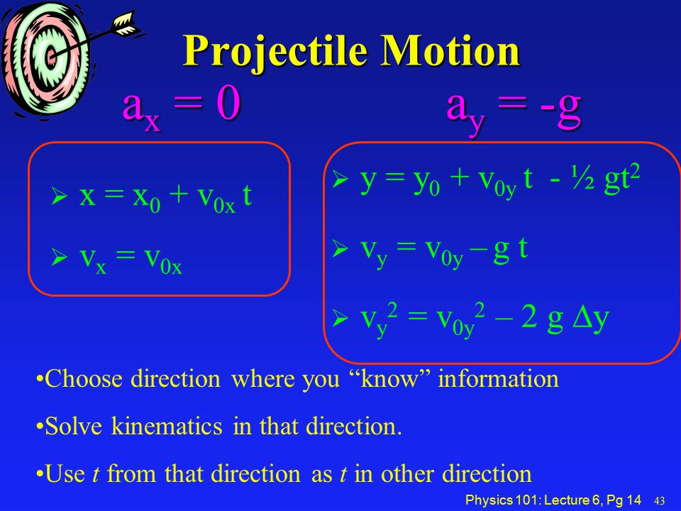 Projectile Motion ax = 0 ay = -g
