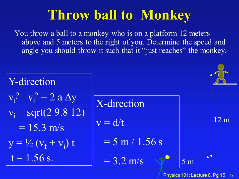 Throw ball to Monkey Y-direction vf2 –vi2 = 2 a Dy vi = sqrt(2 9.8 12)