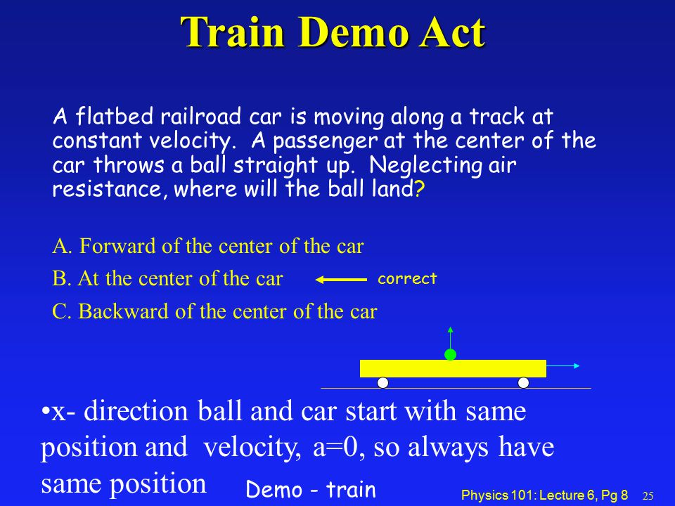 Train Demo Act