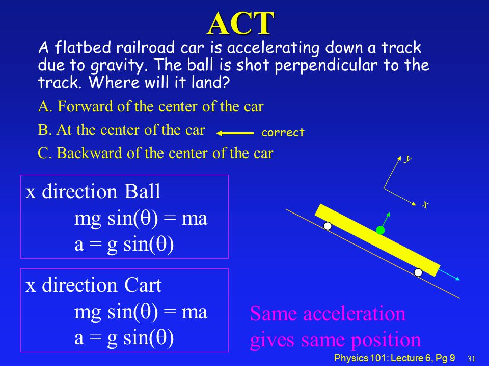 ACT x direction Ball mg sin(q) = ma a = g sin(q) x direction Cart