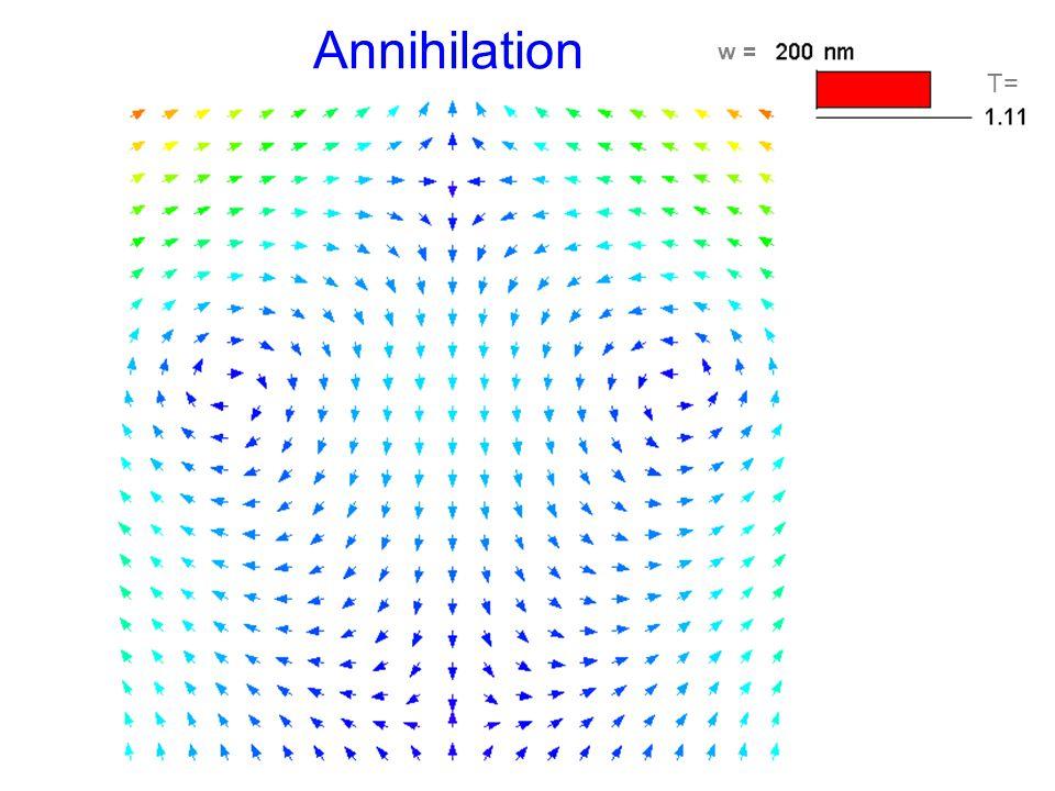 Annihilation w = T=