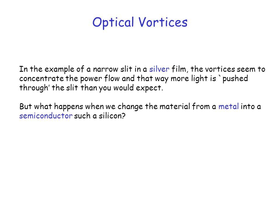 Optical Vortices