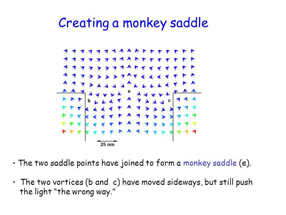 Creating a monkey saddle