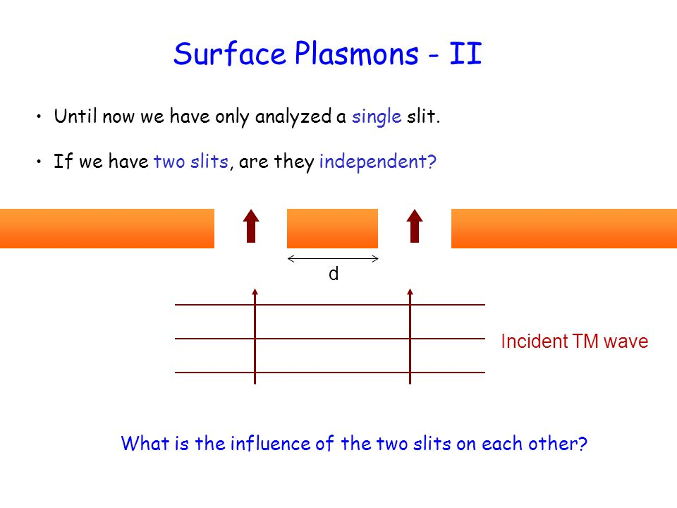 Surface Plasmons - II Until now we have only analyzed a single slit.