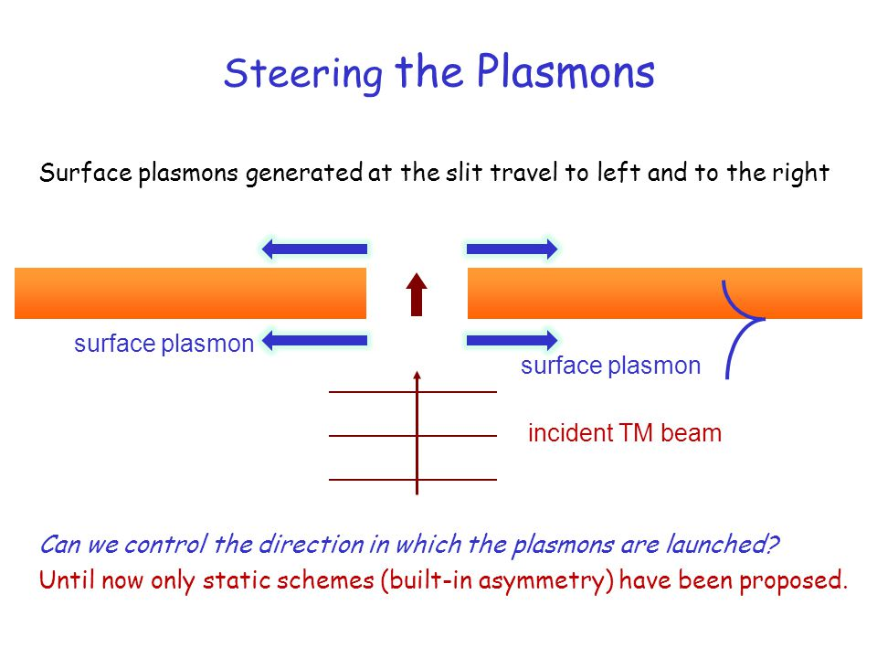 Steering the Plasmons Surface plasmons generated at the slit travel to left and to the right.