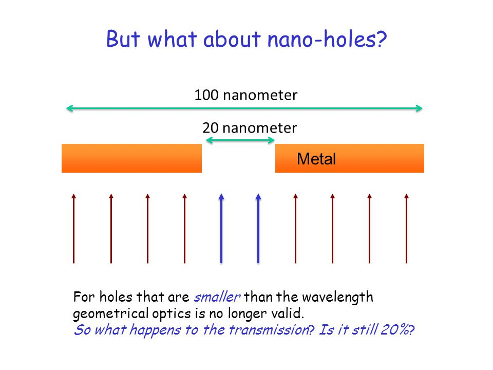 But what about nano-holes