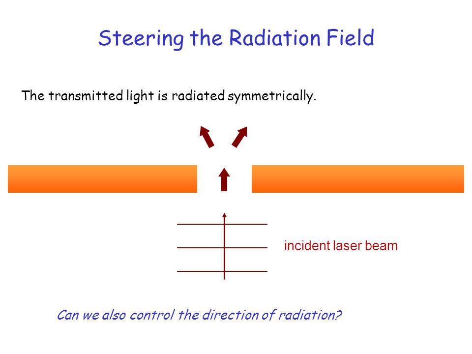 Steering the Radiation Field