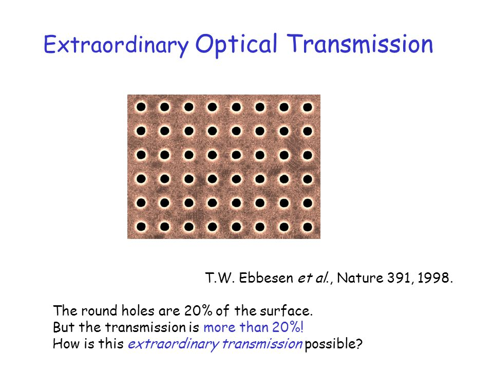 Extraordinary Optical Transmission