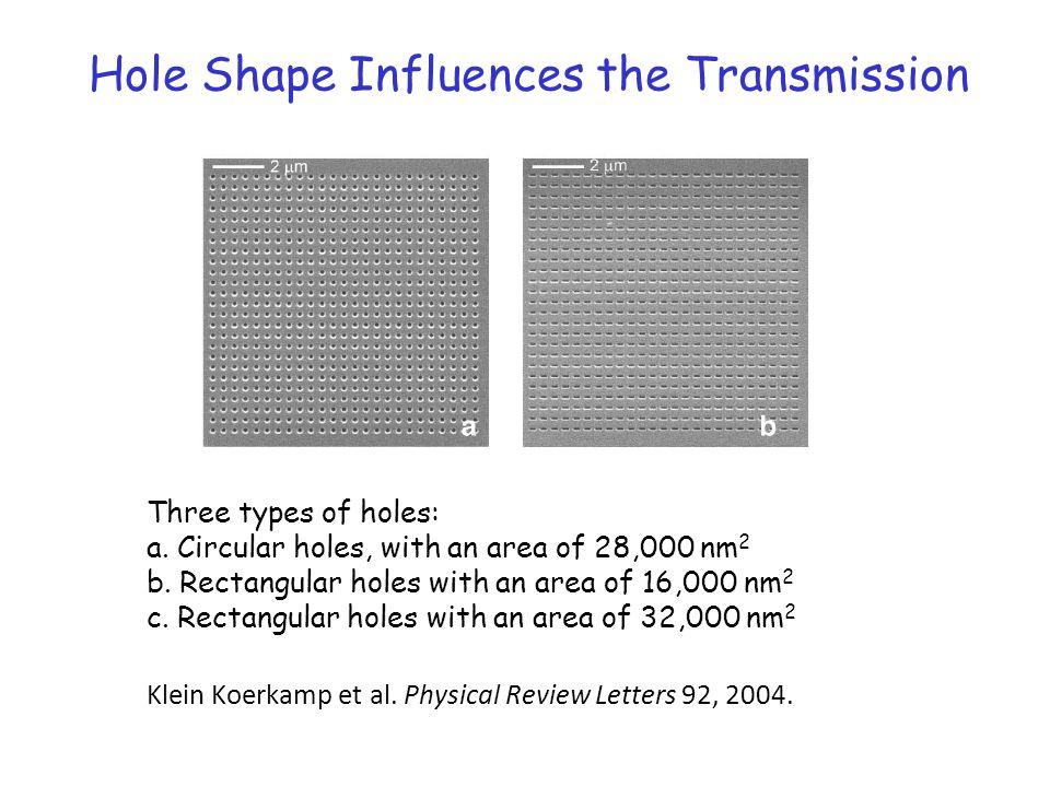 Hole Shape Influences the Transmission