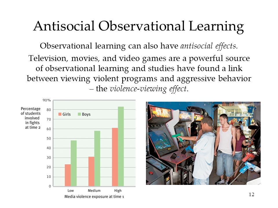 Antisocial Observational Learning