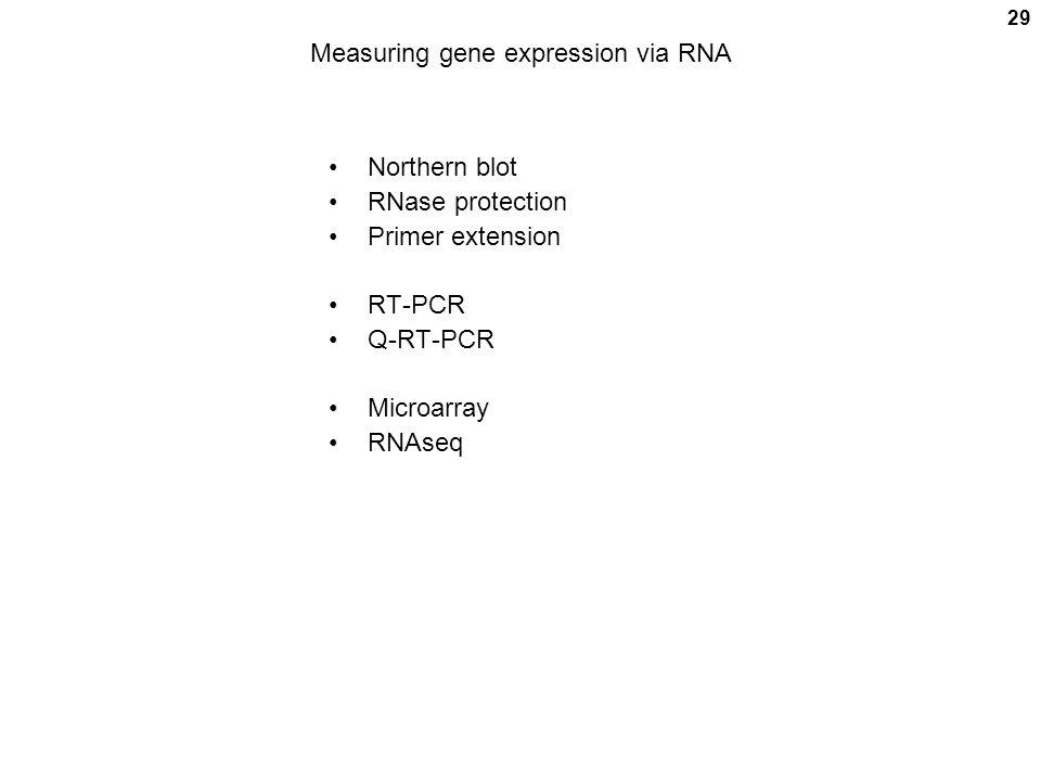 Measuring gene expression via RNA