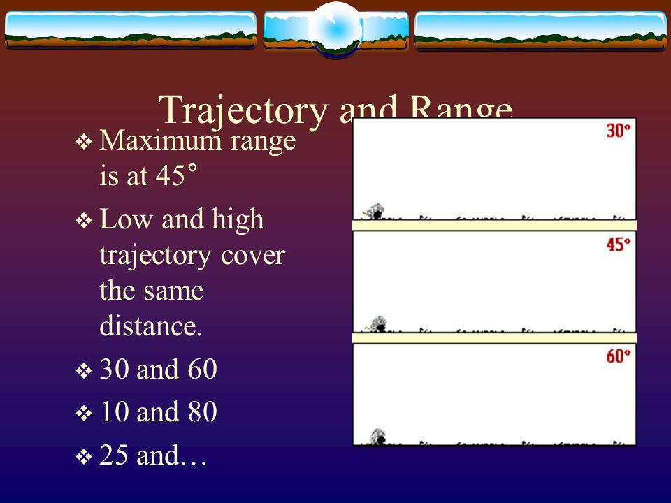 Trajectory and Range Maximum range is at 45°