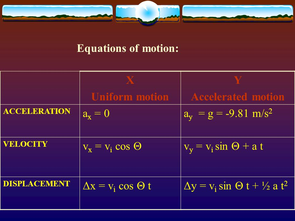 X Uniform motion Y Accelerated motion