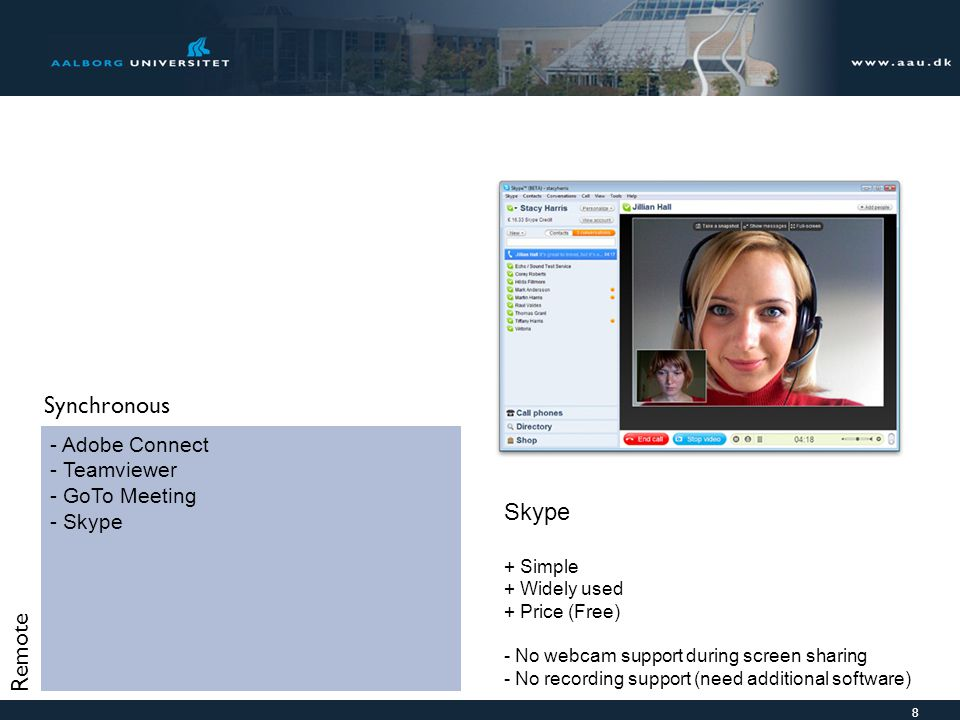 Synchronous Skype Remote Adobe Connect Teamviewer GoTo Meeting Skype