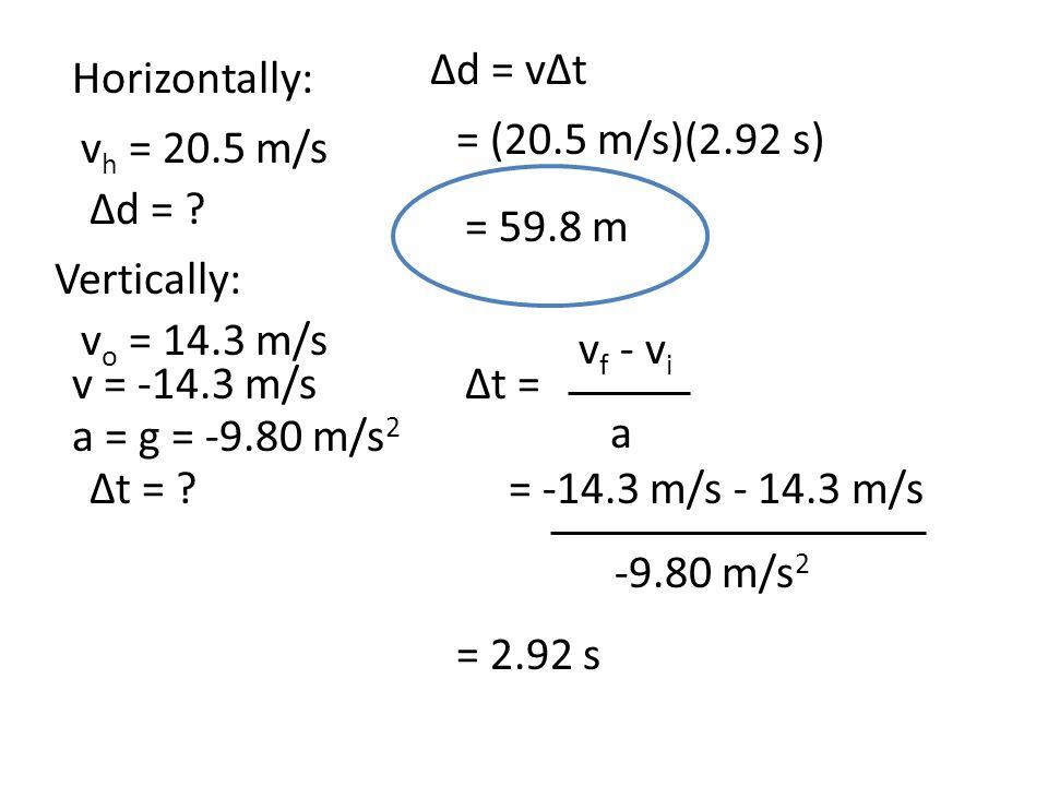 ∆d = v∆t Horizontally: = (20.5 m/s)(2.92 s) vh = 20.5 m/s. ∆d = = 59.8 m. Vertically: vo = 14.3 m/s.