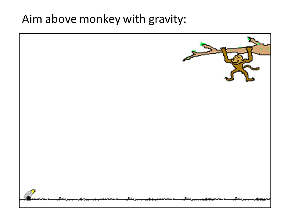Aim above monkey with gravity: