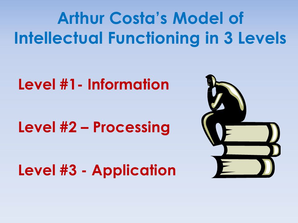 Arthur Costa's Model of Intellectual Functioning in 3 Levels