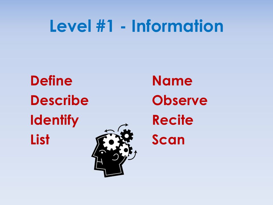 Level #1 - Information Define Describe Identify List Name Observe