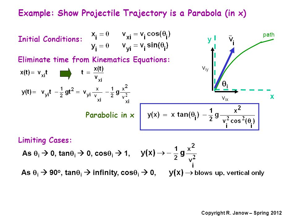 Example: Show Projectile Trajectory is a Parabola (in x)