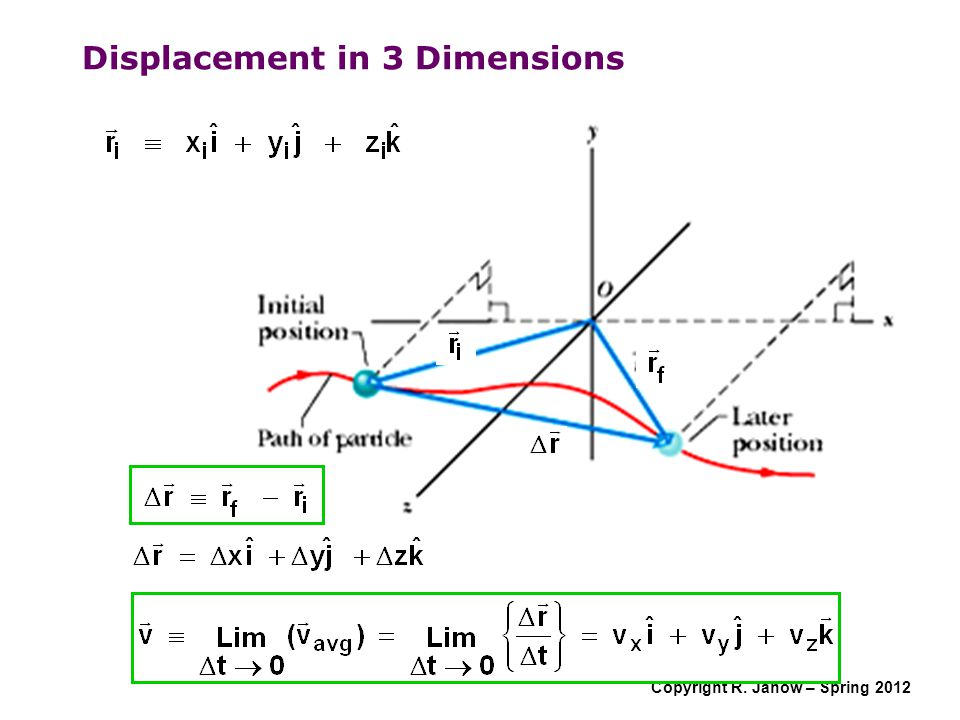 Displacement in 3 Dimensions