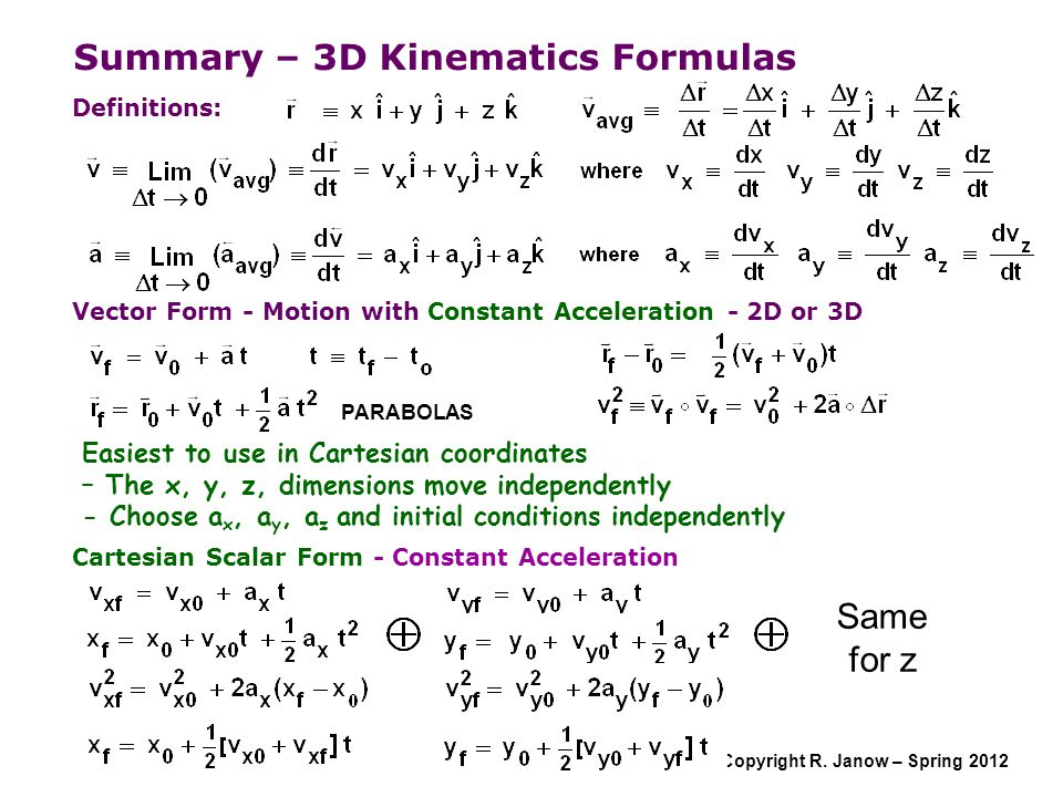 Summary – 3D Kinematics Formulas
