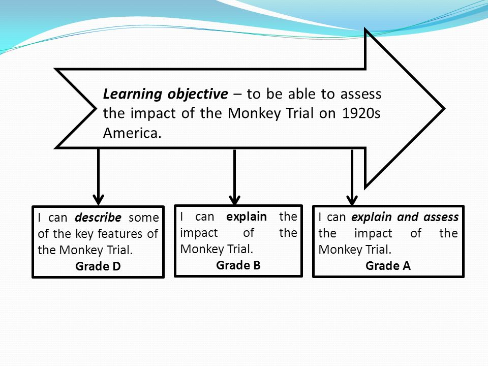 Learning objective – to be able to assess the impact of the Monkey Trial on 1920s America.