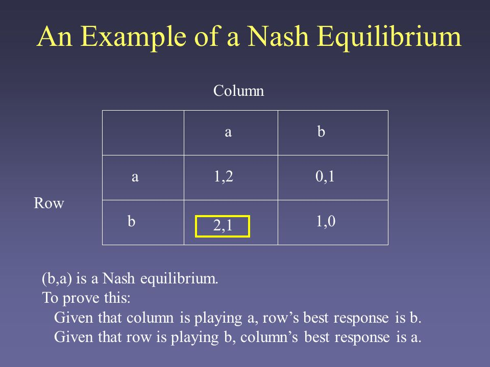 An Example of a Nash Equilibrium