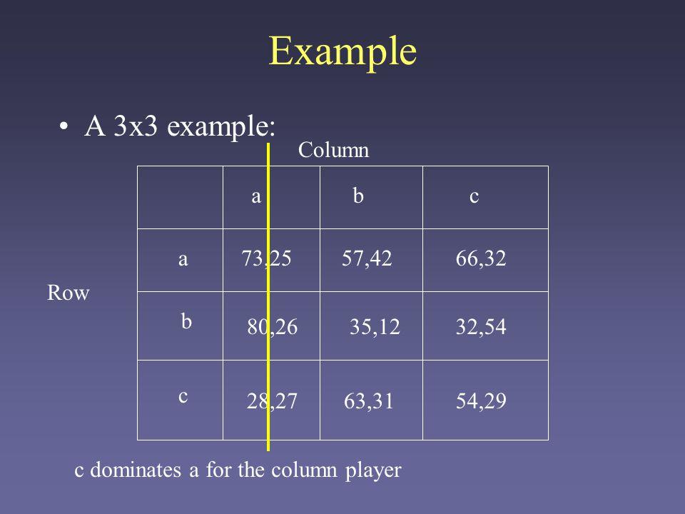 Example A 3x3 example: Column a b c a 73,25 57,42 66,32 Row b 80,26