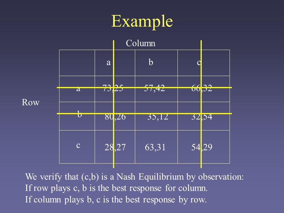 Example Column a b c a 73,25 57,42 66,32 Row b 80,26 35,12 32,54 c