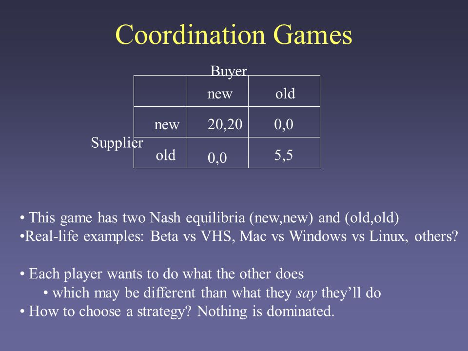 Coordination Games new old 0,0 5,5 20,20 Supplier Buyer