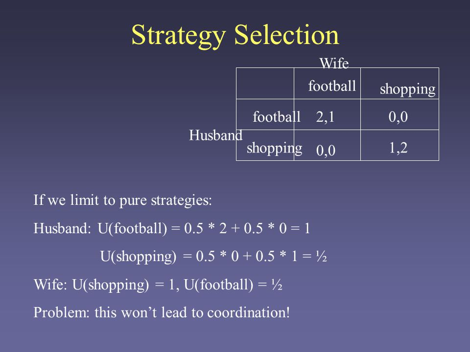 Strategy Selection Wife football shopping 2,1 Husband 1,2 0,0