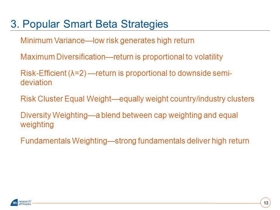 3. Popular Smart Beta Strategies