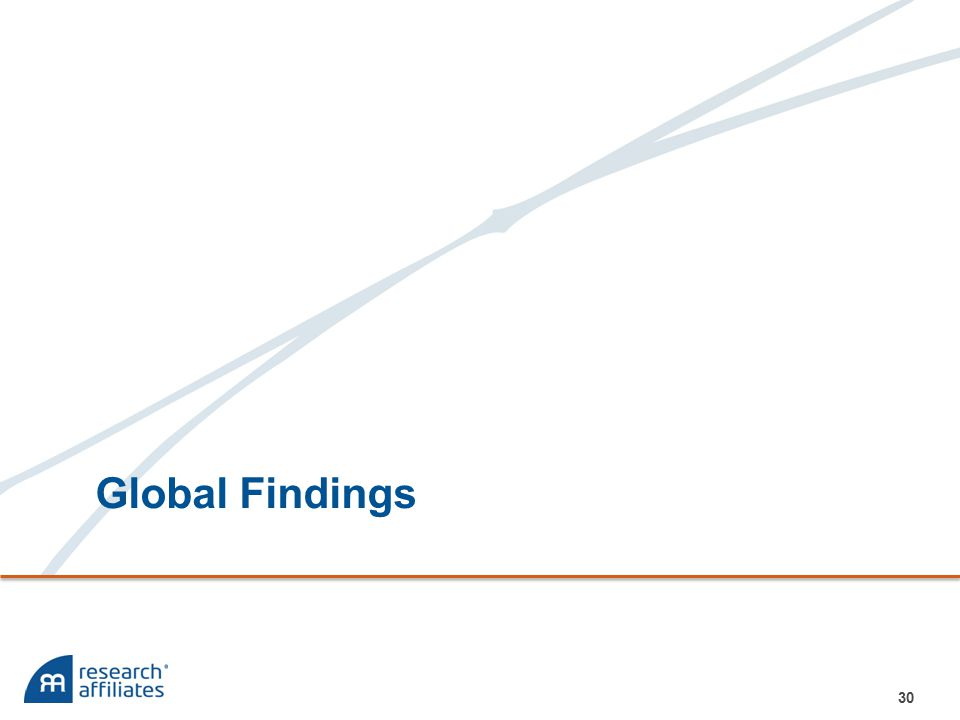 Global Findings