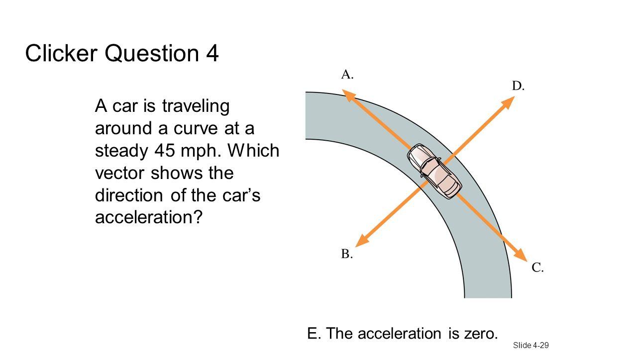 Clicker Question 4 QuickCheck 4.3