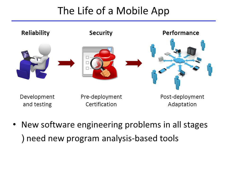 The Life of a Mobile App Reliability. Security. Performance. Development and testing. Pre-deployment Certification.
