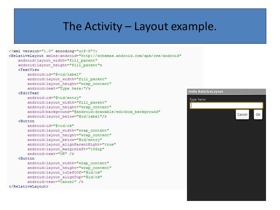 The Activity – Layout example.