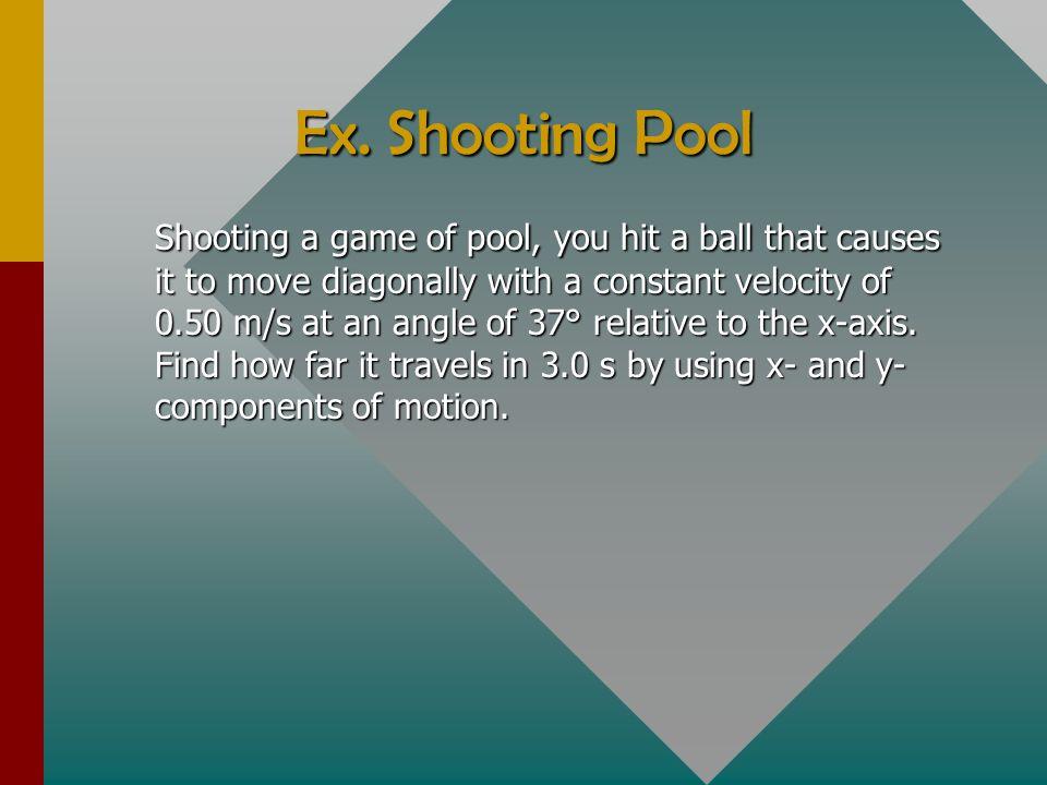 Ex. Shooting Pool