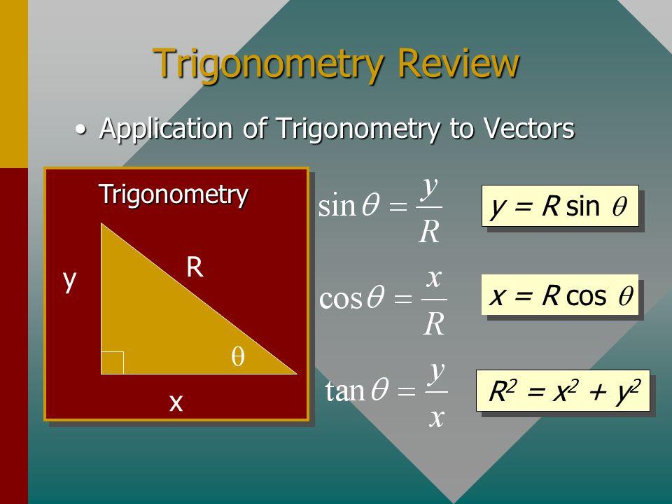 Trigonometry Review Application of Trigonometry to Vectors y = R sin q
