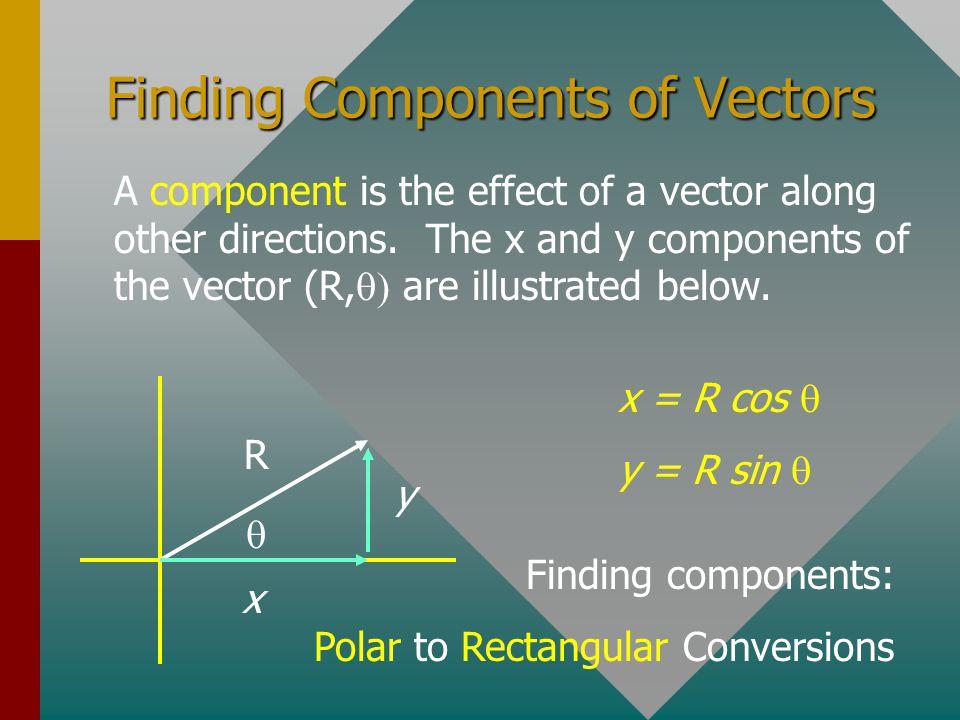 Finding Components of Vectors