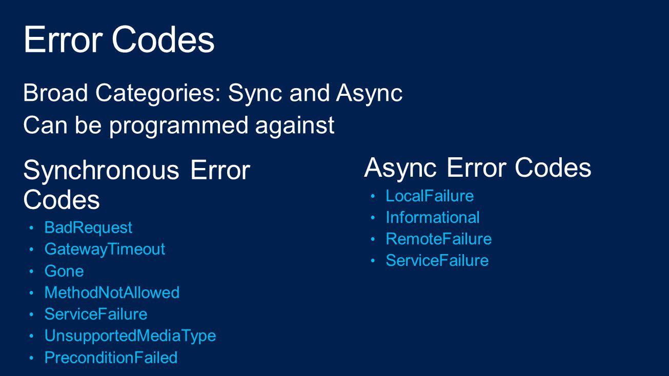 Error Codes Synchronous Error Codes Async Error Codes