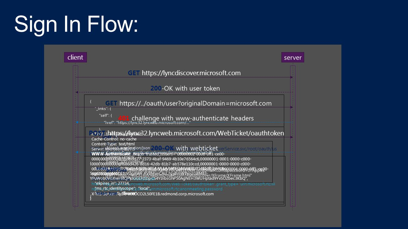Sign In Flow: client server GET https://lyncdiscover.microsoft.com