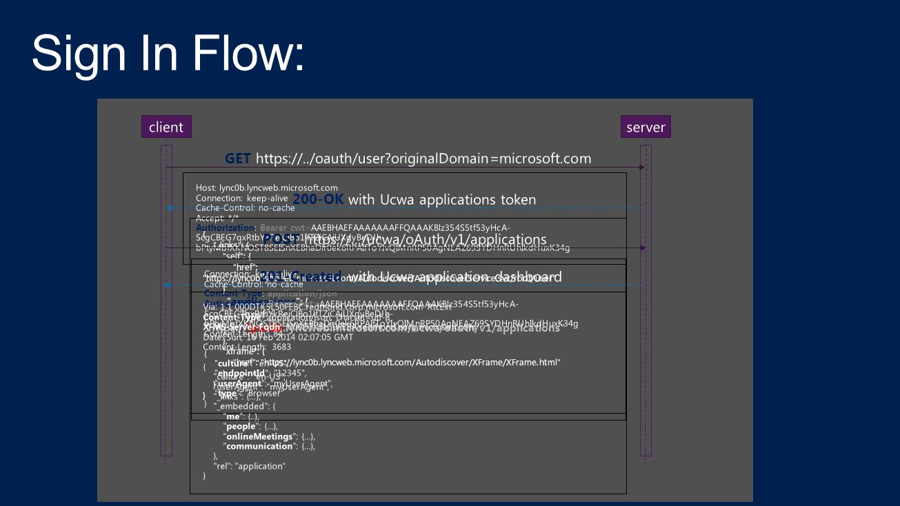 Sign In Flow: client server