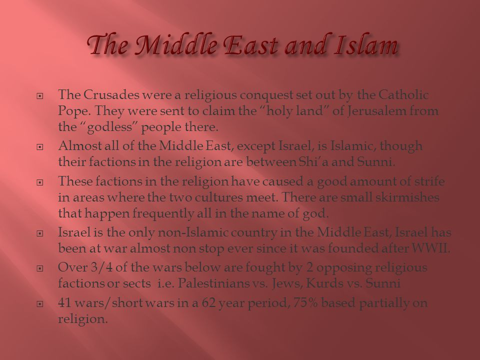 The Middle East and Islam