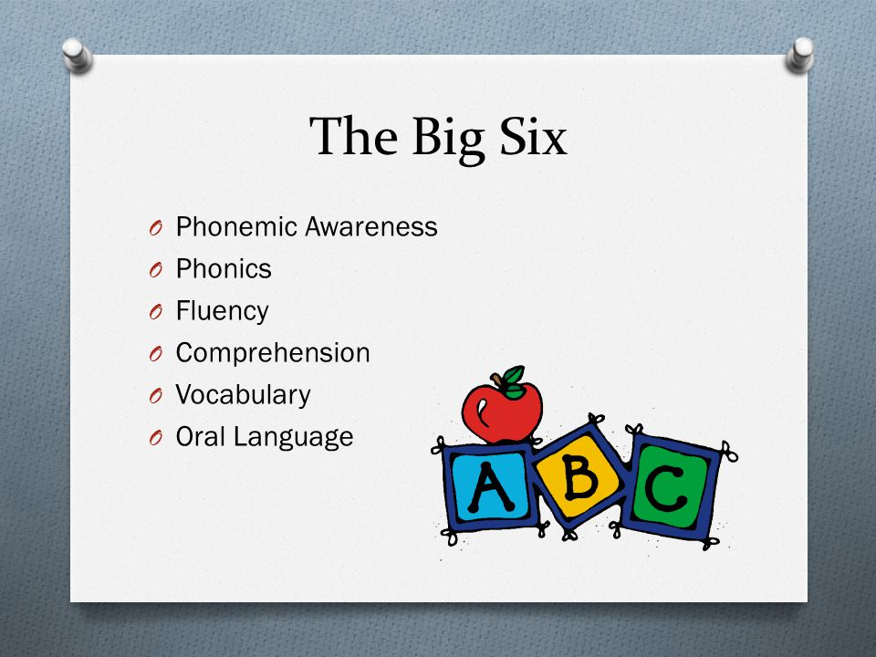 The Big Six Phonemic Awareness Phonics Fluency Comprehension