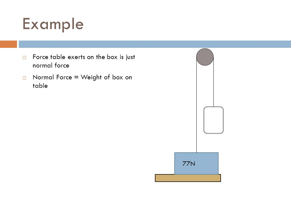 Example Force table exerts on the box is just normal force
