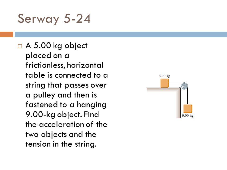 Serway 5-24